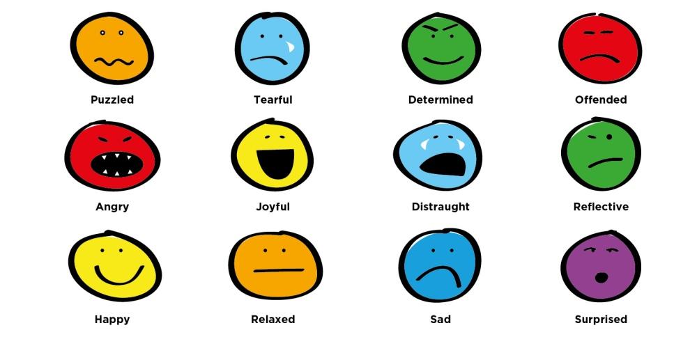 Emoticon Perception x